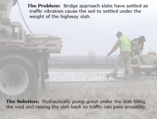 Highway-Mudjacking